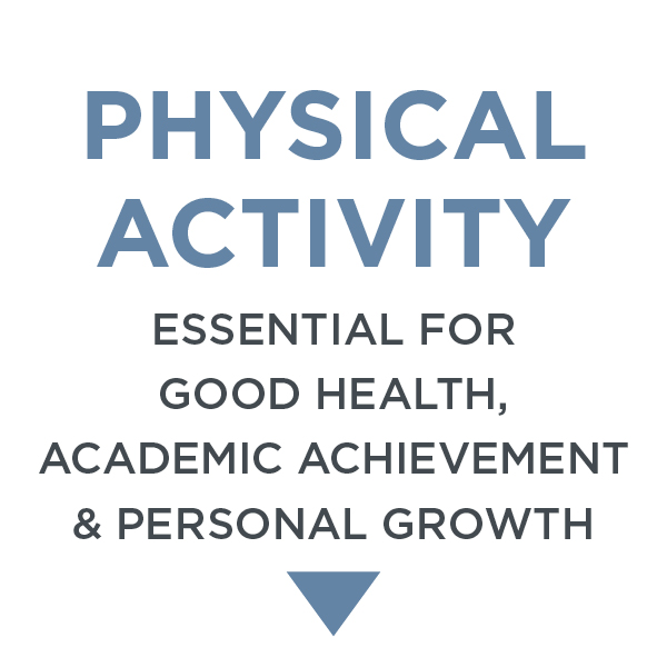 Physical Activity is essential for good health, academic achievement and personal growth.