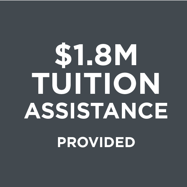 $1.8M Tuition Assistance Provided
