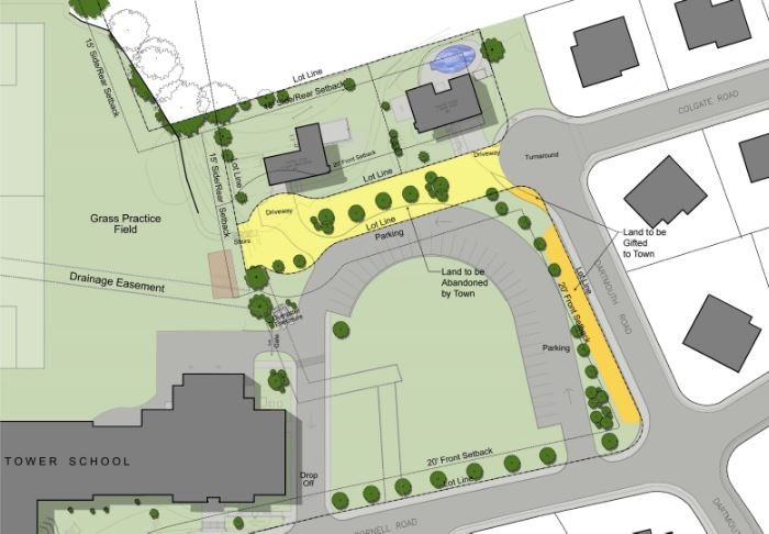 Cornell Loop Architect Rendering